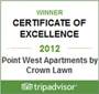 Trip Advisior Excellence Award